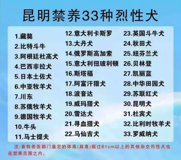 An official list of 33 dog breeds now effectively banned in the five districts that make up Kunming