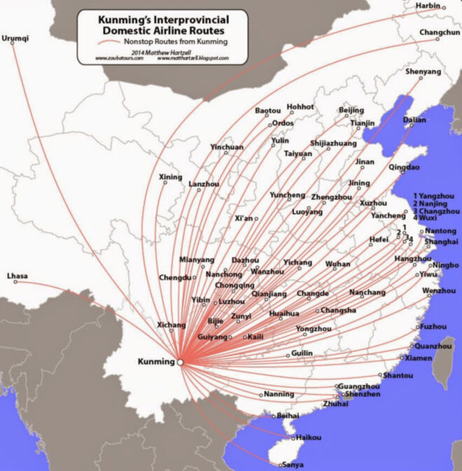 Kunming is connected by 66 routes to cities in every province in China